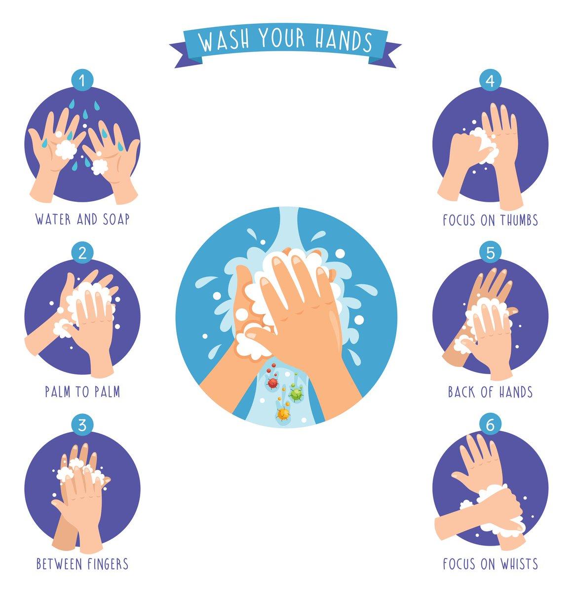 Germs Clipart Scrub Hand Germs Scrub Hand Transparent