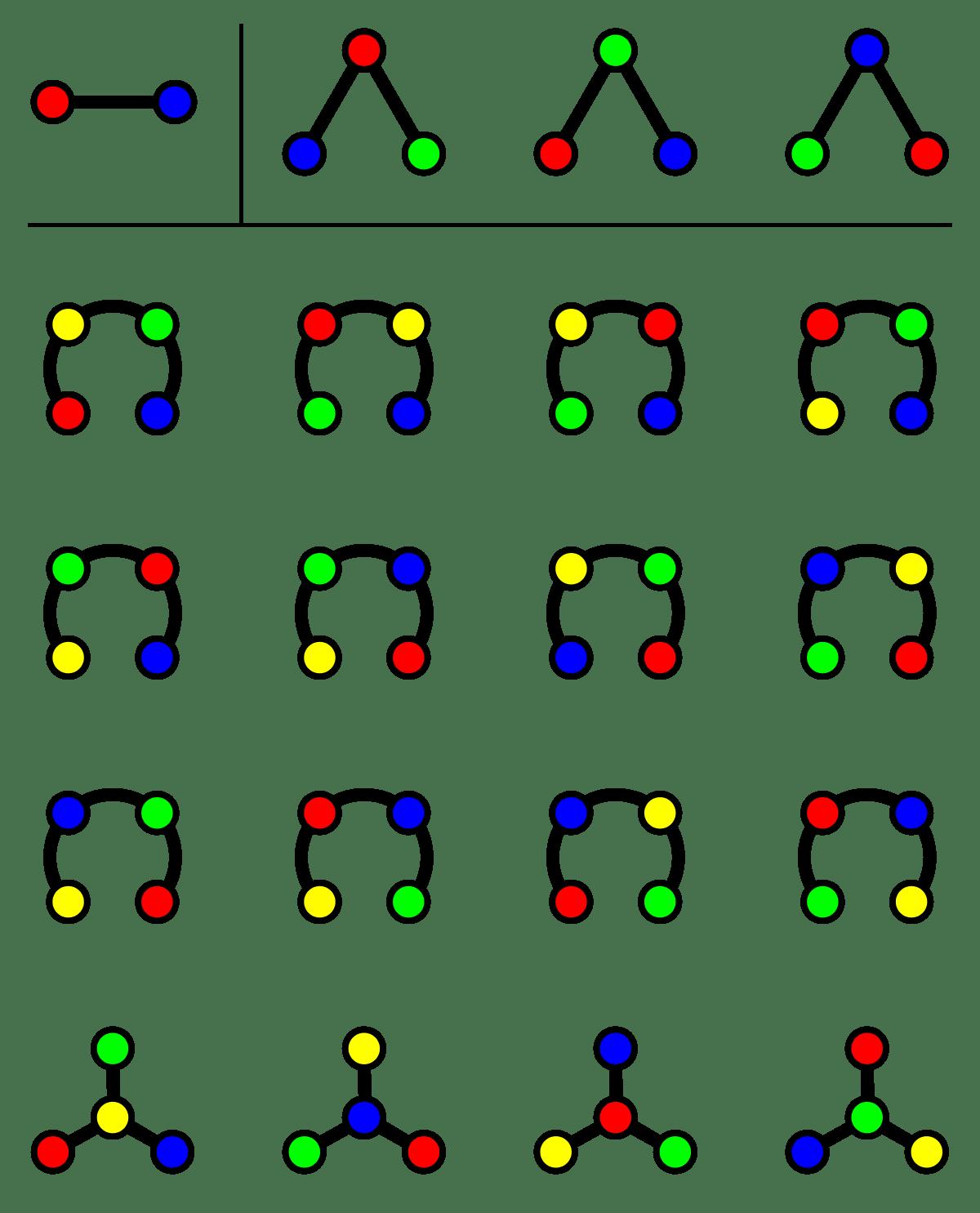 Graph Clipart Unlabelled Graph Unlabelled Transparent