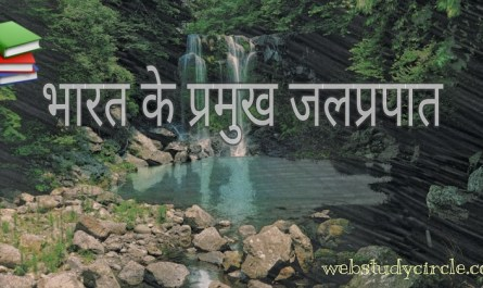major waterfalls in india