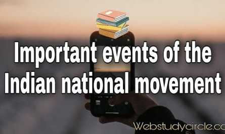 events of Indian national movement