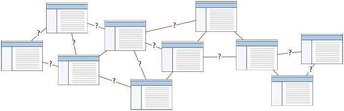 Αποτέλεσμα εικόνας για website structure linking