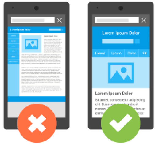 Mobile vs Non Mobile Website Design