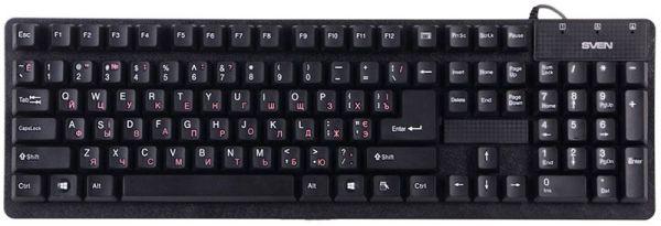 Расположение Кнопок На Клавиатуре Компьютера Фото