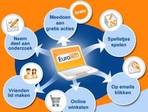Euroclix Review & Ervaringen