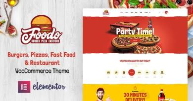 Foodo - Fast Food Restaurant WordPress Theme 4