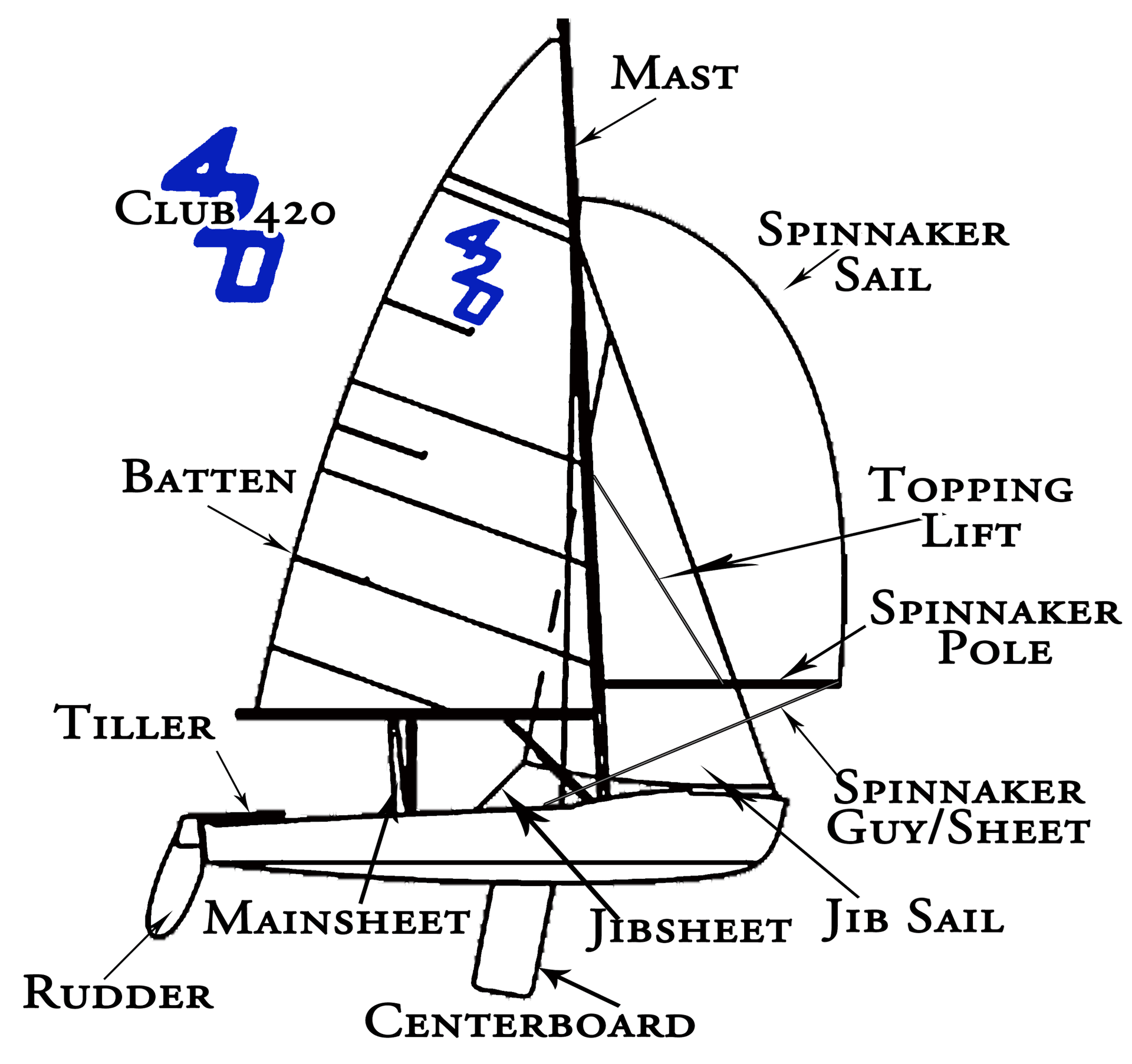 Yacht Wiring Diagram