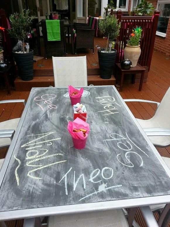 Surviving School Holidays Chalk Table WeddingsAbroad.com Working Mums