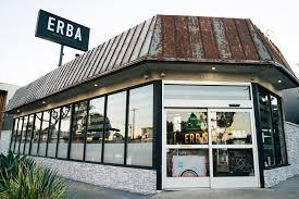 ERBA Markets