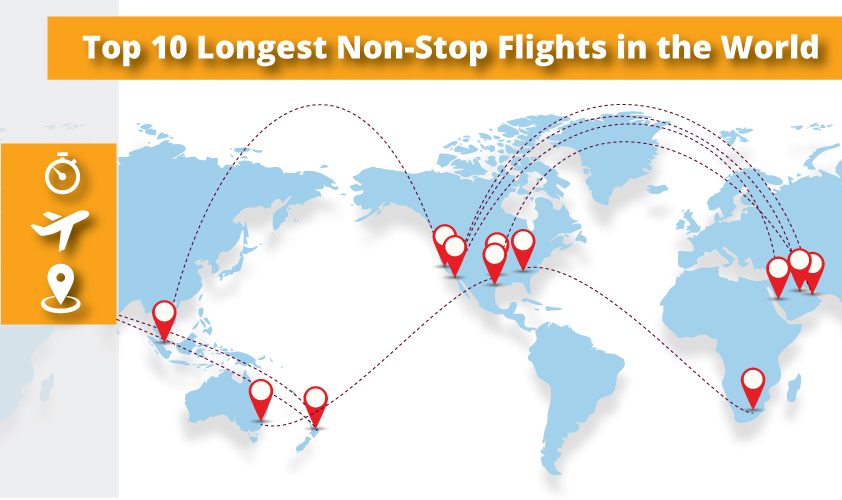 Top Worlds Longest Nonstop Flights Weekend Blitz - The 14 longest non stop flights in the world
