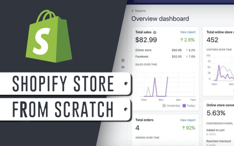 How to Set Up a Profitable Shopify Store Step by Step in 2019!