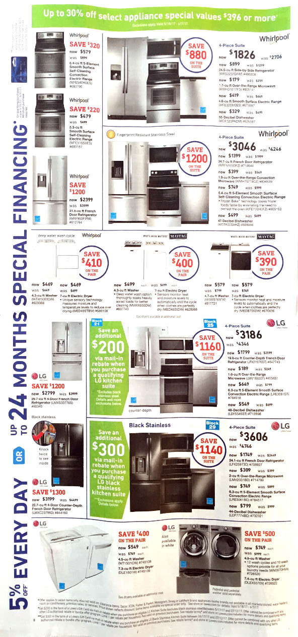 lowes weekly ad todays deals weekly