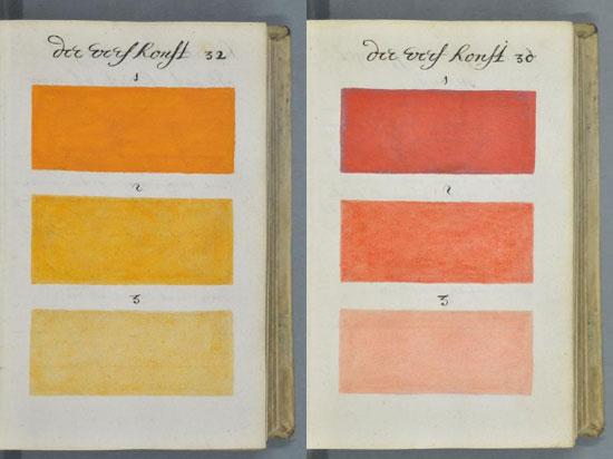 Antique Pantone Colour Book