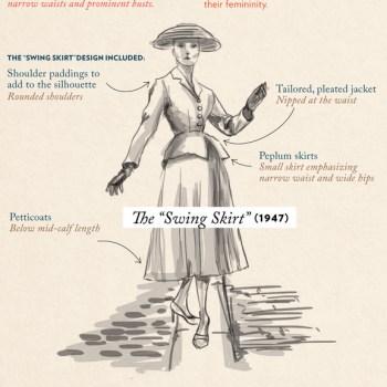 Vintage Fever: The Return of Retro Fashion
