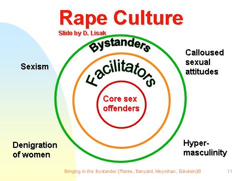 rape_culture