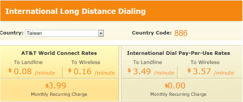 AT&T Wireless Rate to Taiwan