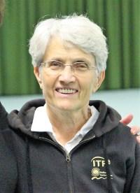 Jost Karin Anneliese