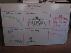 Storyboard by npslibrarian (http://www.flickr.com/photos/npslibrarian)