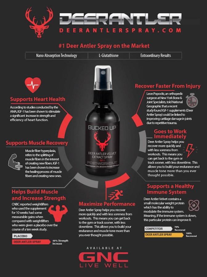 Deer Antler Spray Pre Or Post Workout Eoua Blog
