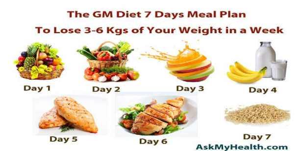 Lose weight drink lemon water image 1
