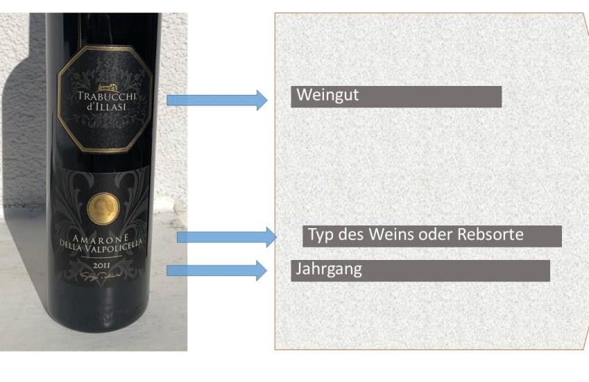 Etiketten und Labels