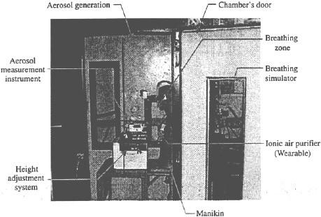 Mise en place expérimentale pour tester l'efficacité ou les purificateurs d'air ioniques
