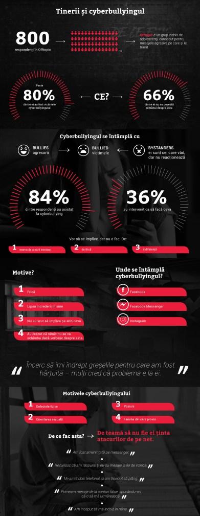 infographic_nutastaura