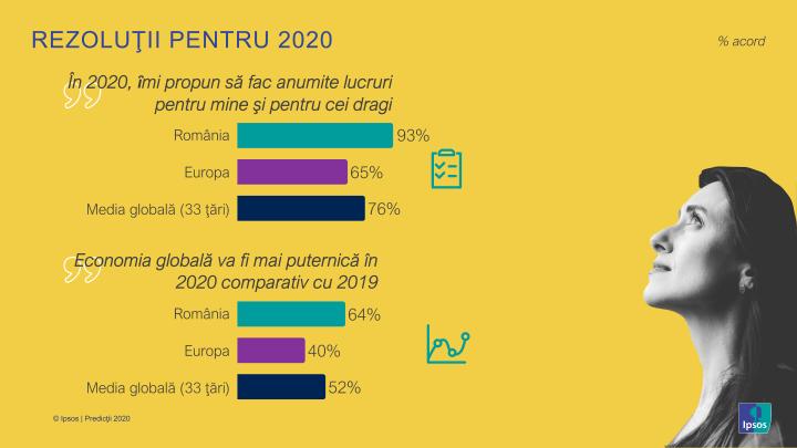 Infografic Ipsos 2_res