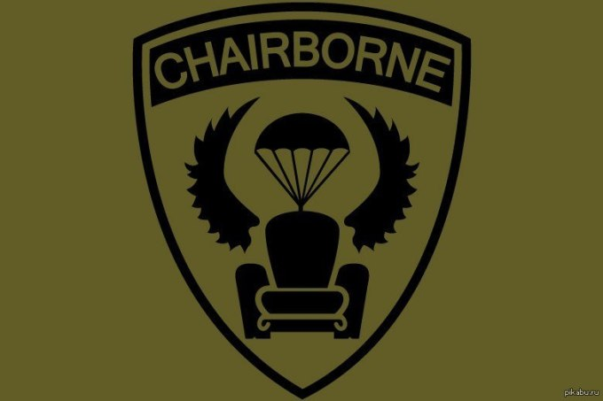 Airborne forces