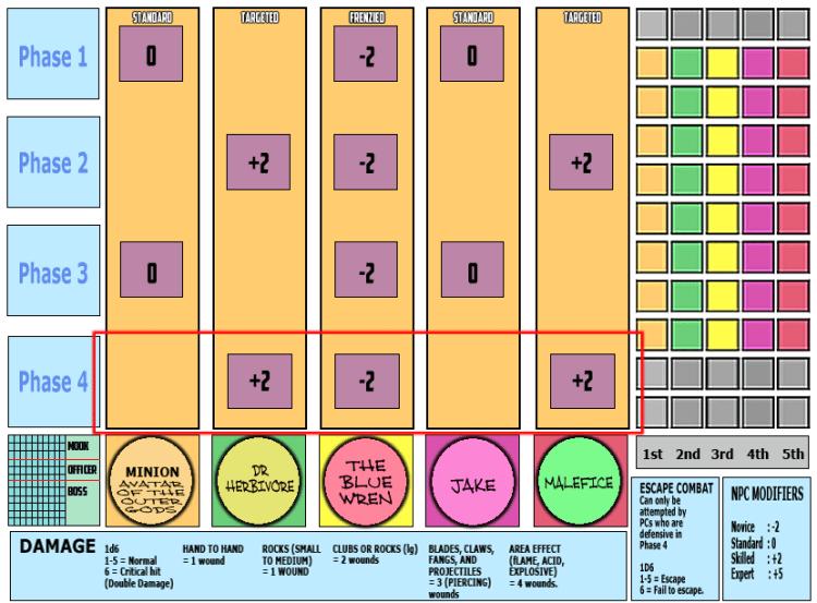 Combat Round 2, Phase 4
