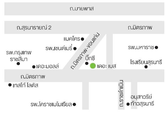 The Base Height Korat
