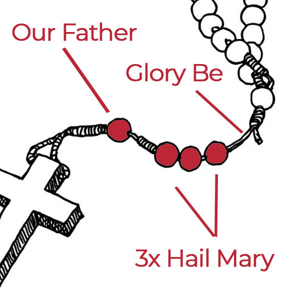 Highlighted beads for starting the Rosary.
