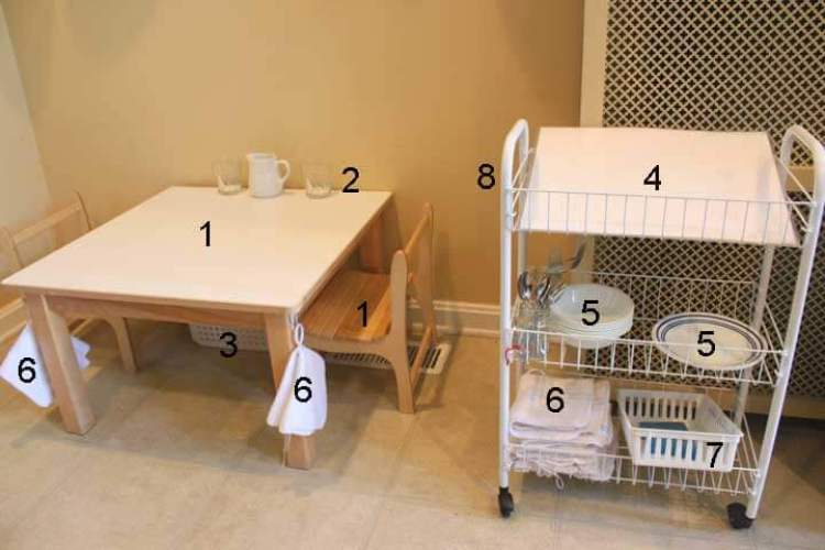 Montessori Weaning Tables For Babies Starting To Eat Solids