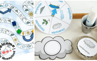 Hands-on Weather Activities #weatherunitstudy #handsonweatheractivities #weatheractivities #montessori