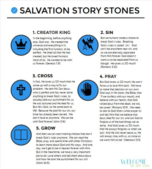 photograph regarding Wordless Book Gospel Printable called Salvation Tale Stones Welcome Towards The Zoo