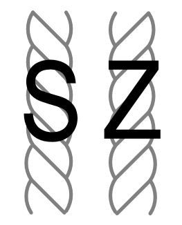 Yarn_twist_S-Left_Z-Right.png