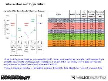 WLS-Data-Summary-Rev1-11