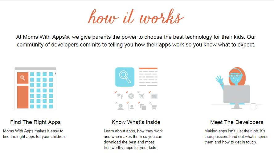Which Apps Are Best for Your Children? - The Well Connected Mom