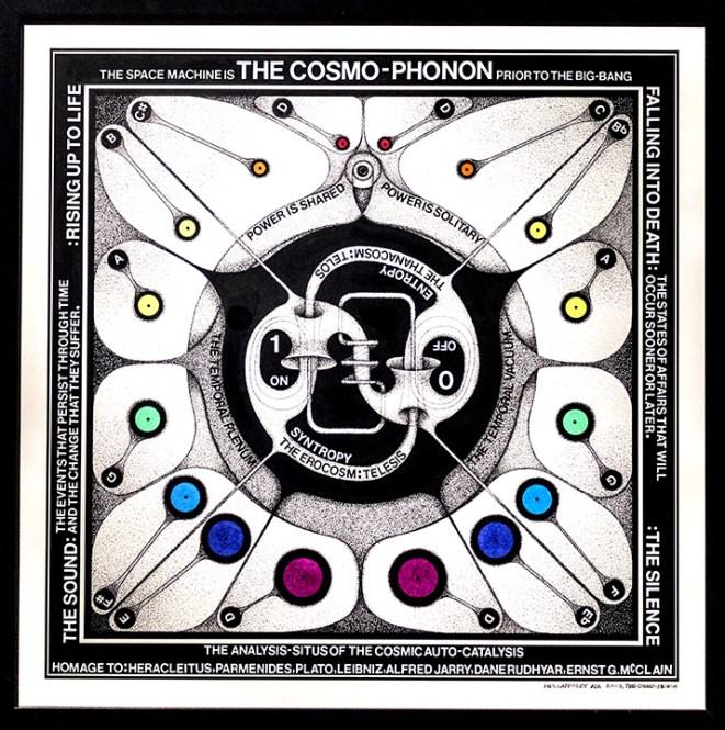 Cosmo-Phonon: Prior to the Big Bang, 2003