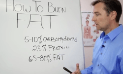 optimal food combination for fat burning
