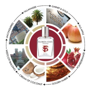 Inspiration for the FSU scent, courtesy of Masik.com