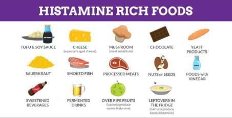 Alimentos ricos en histamina-High-Histamine-Foods-List-conners-clinic