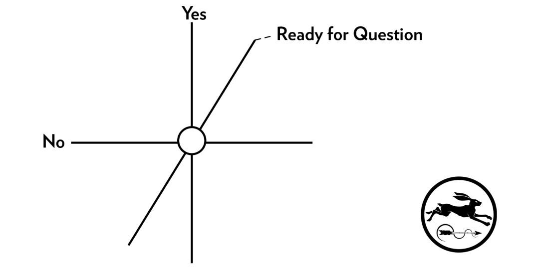Pendulum Map