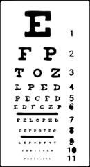 eye-chart-24489__340