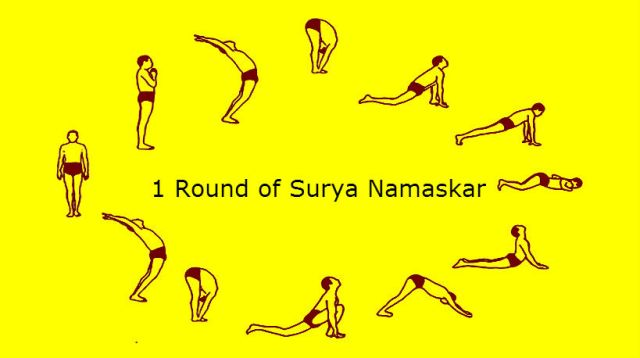 Surya Namaskar: a sequence of 12 yoga postures
