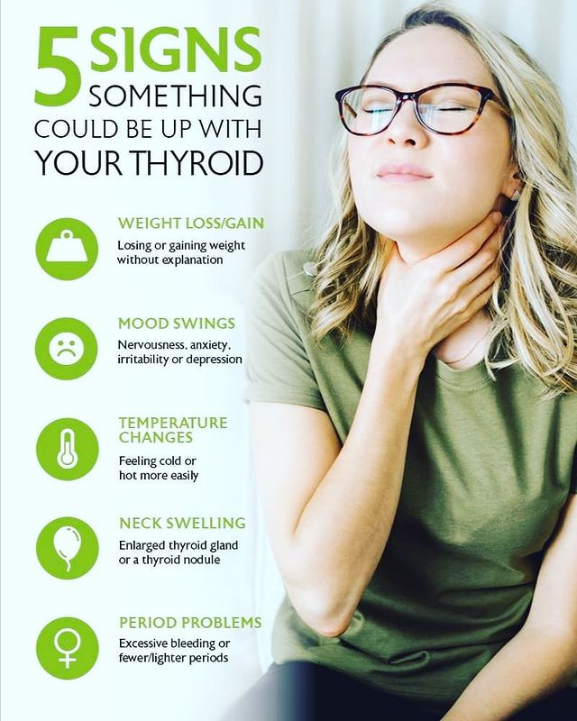The Thyroid Care Naturally
