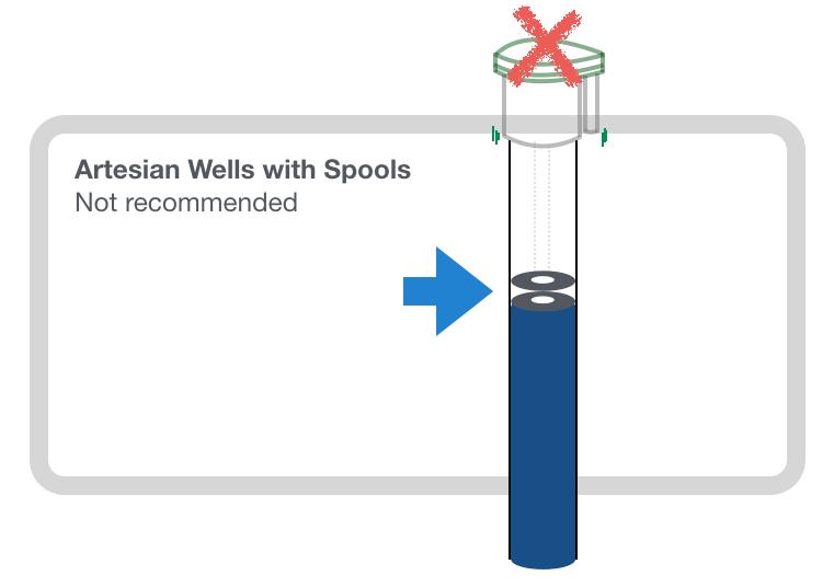 Artesian with Spool