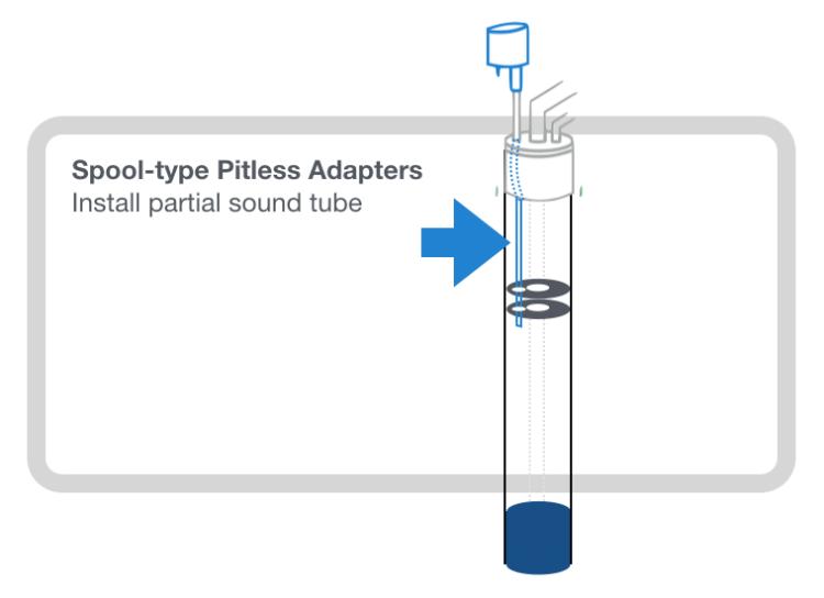 Spool Type Pitless Adapter