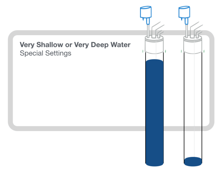 Very Shallow or Deep Water
