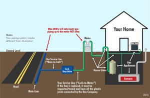 Dimock Township Gets Natural Gas Service  Natural Gas NowNatural Gas Now