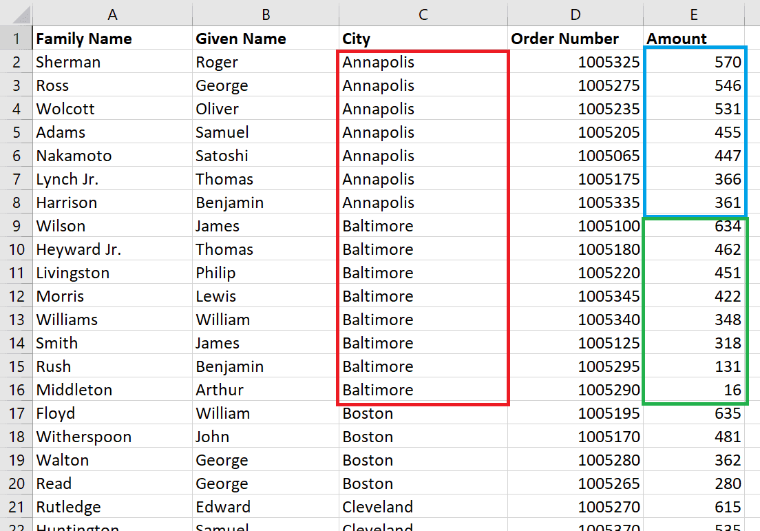 Vba To Sort A Column And Sort Multiple Columns